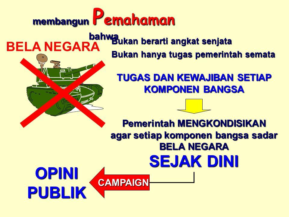 TEMA SENTRAL Menuju Bangsa Indonesia UTUH dan KUAT SUB TEMA Selamatkan Bangsa dari Perpecahan & Kerusakan