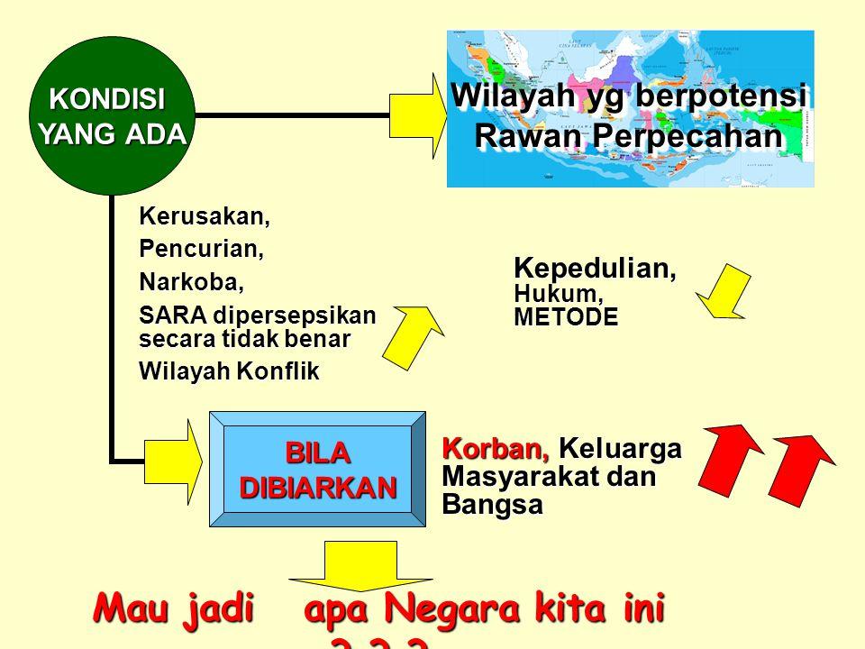 mari kita berfikir cerdas bekerja keras dan bertindak tegas ciptakan GENERASI MUDA INDONESIA YANG PANDAI DAN BERHATI MULIA menuju I ndonesia U tuh & K uat I ndonesia U tuh & K uat mari kita berfikir cerdas bekerja keras dan bertindak tegas ciptakan GENERASI MUDA INDONESIA YANG PANDAI DAN BERHATI MULIA menuju Indonesia Utuh & Kuat