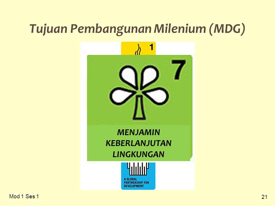 21 Mod 1 Ses 1 Tujuan Pembangunan Milenium (MDG) MENJAMIN KEBERLANJUTAN LINGKUNGAN
