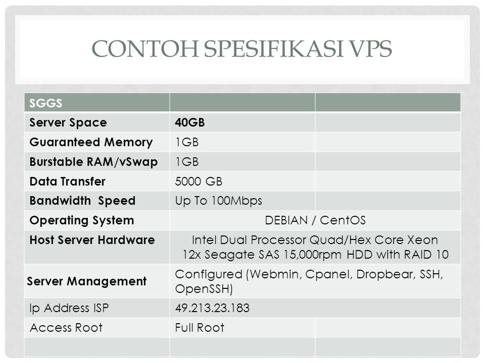 CONTOH SPESIFIKASI VPS SGGS Server Space40GB Guaranteed Memory 1GB Burstable RAM/vSwap 1GB Data Transfer 5000 GB Bandwidth Speed Up To 100Mbps Operati