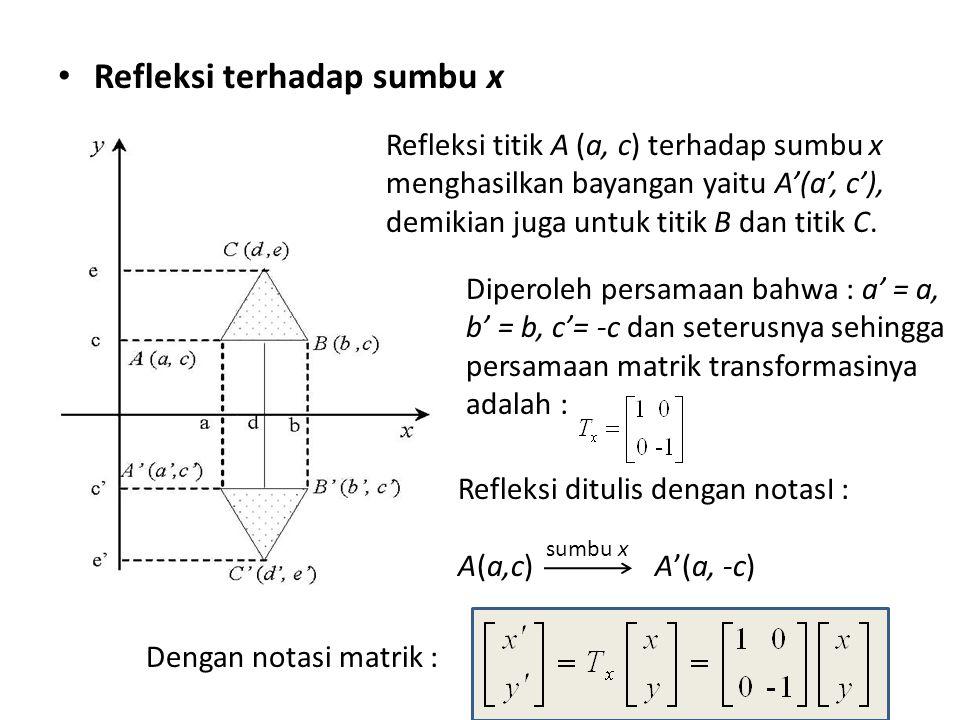 Refleksi terhadap sumbu x Refleksi titik A (a, c) terhadap sumbu x menghasilkan bayangan yaitu A'(a', c'), demikian juga untuk titik B dan titik C. Di
