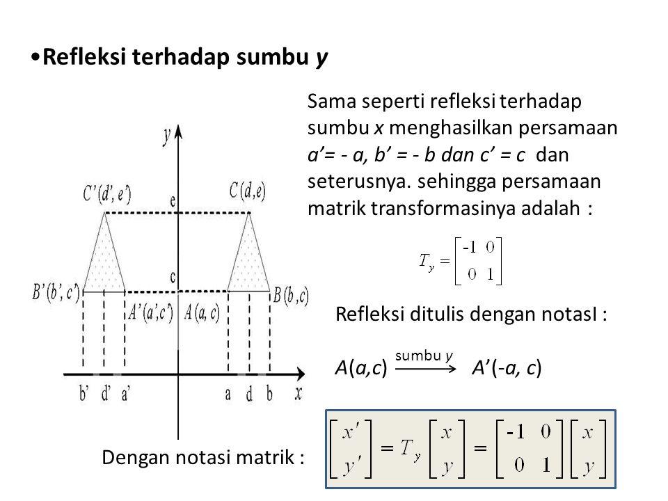 Sama seperti refleksi terhadap sumbu x menghasilkan persamaan a'= - a, b' = - b dan c' = c dan seterusnya. sehingga persamaan matrik transformasinya a