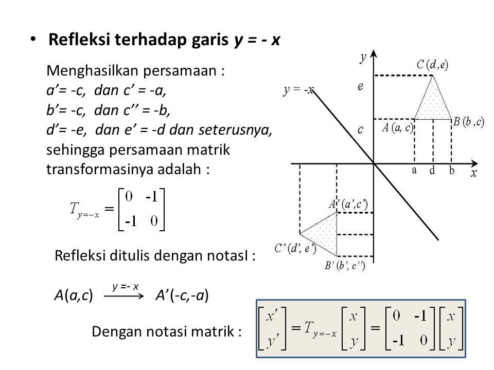 Refleksi terhadap garis y = - x Menghasilkan persamaan : a'= -c, dan c' = -a, b'= -c, dan c'' = -b, d'= -e, dan e' = -d dan seterusnya, sehingga persamaan matrik transformasinya adalah : Refleksi ditulis dengan notasI : A(a,c) A'(-c,-a) y =- x Dengan notasi matrik :