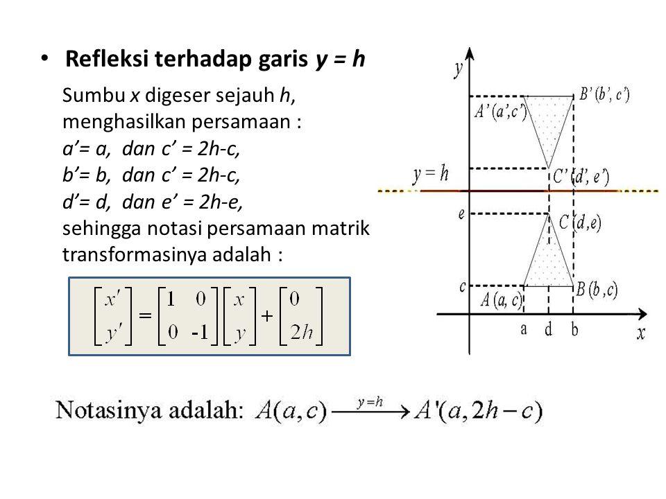 Refleksi terhadap garis y = h Sumbu x digeser sejauh h, menghasilkan persamaan : a'= a, dan c' = 2h-c, b'= b, dan c' = 2h-c, d'= d, dan e' = 2h-e, sehingga notasi persamaan matrik transformasinya adalah :