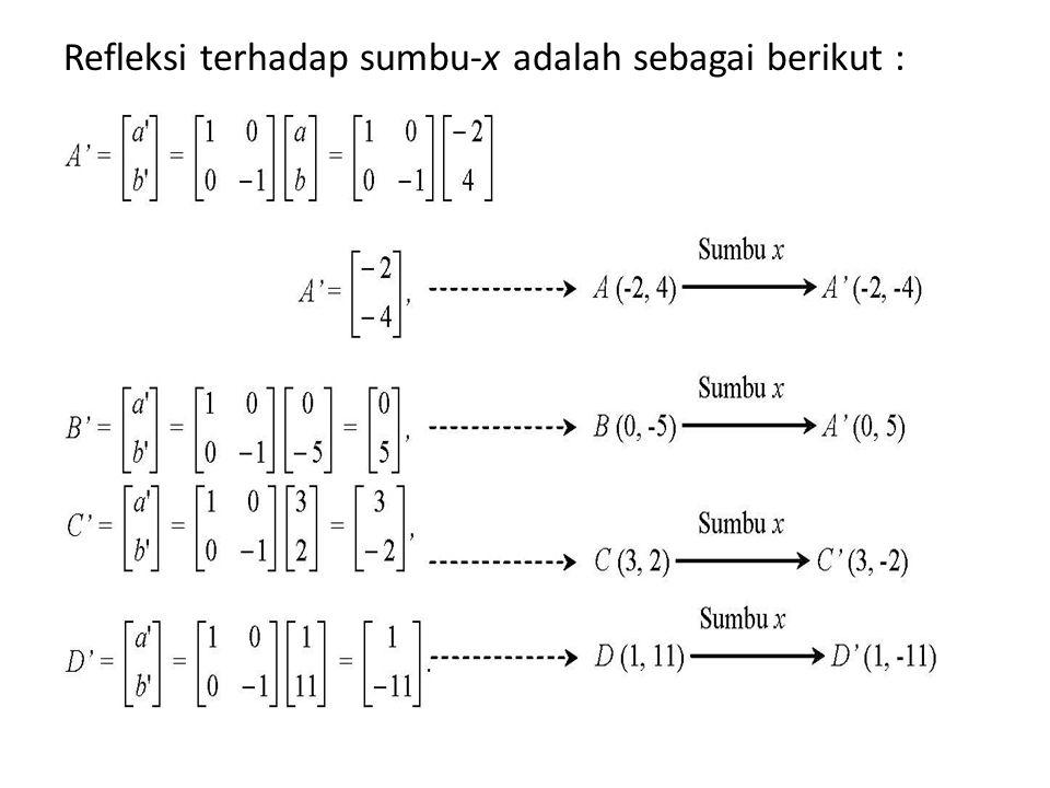 Refleksi terhadap sumbu-x adalah sebagai berikut :