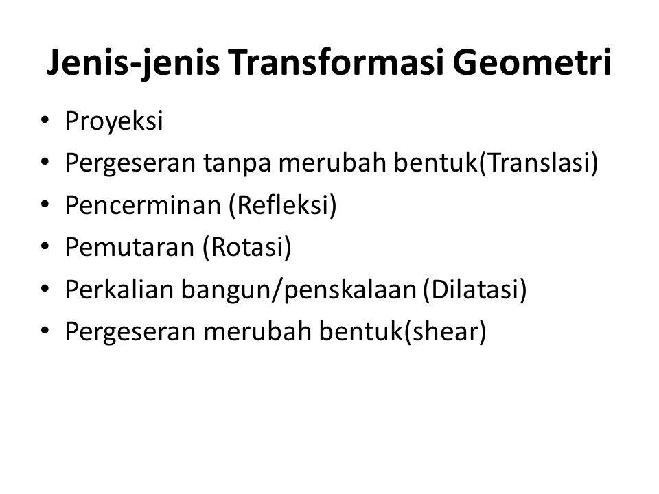 Jenis-jenis Transformasi Geometri Proyeksi Pergeseran tanpa merubah bentuk(Translasi) Pencerminan (Refleksi) Pemutaran (Rotasi) Perkalian bangun/penskalaan (Dilatasi) Pergeseran merubah bentuk(shear)