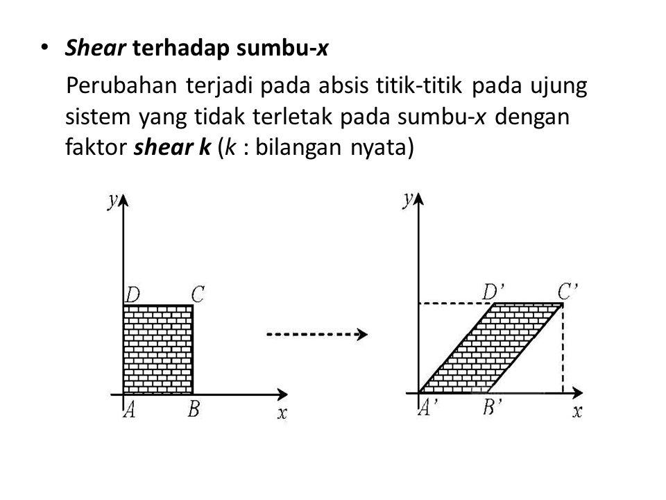 Shear terhadap sumbu-x Perubahan terjadi pada absis titik-titik pada ujung sistem yang tidak terletak pada sumbu-x dengan faktor shear k (k : bilangan nyata)