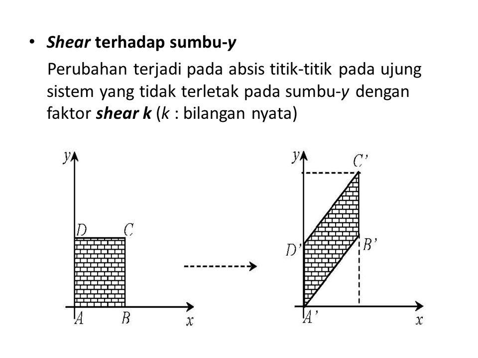 Shear terhadap sumbu-y Perubahan terjadi pada absis titik-titik pada ujung sistem yang tidak terletak pada sumbu-y dengan faktor shear k (k : bilangan nyata)