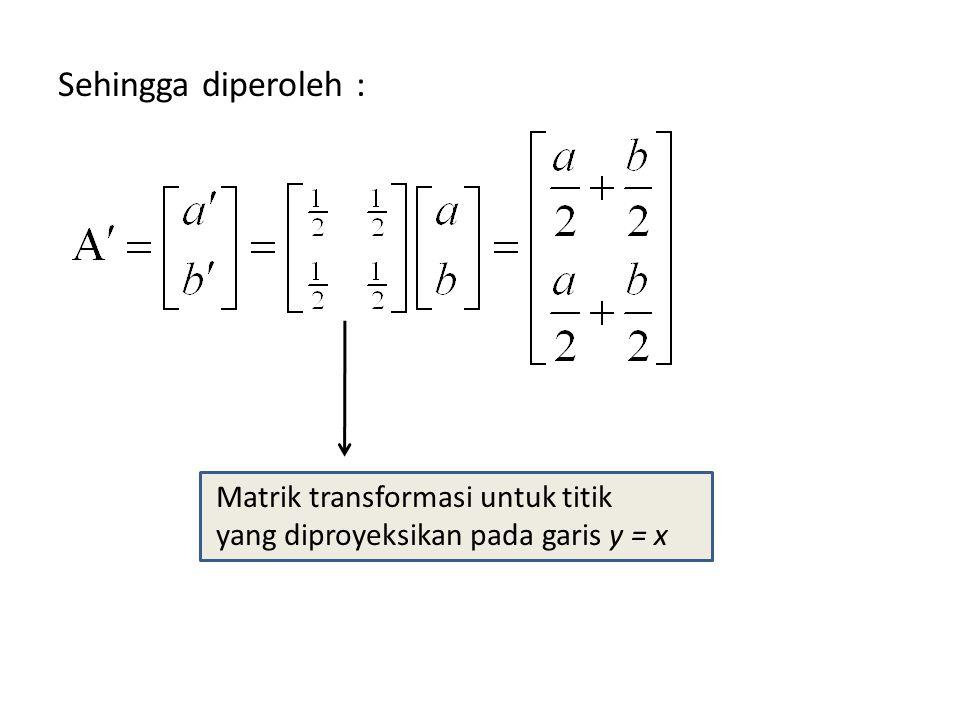  Perputaran (rotasi) Rotasi adalah perpindahan obyek dari titik P ke titik P', dengan cara diputar dengan sudut  x y P(x,y) P'(x',y')  x' = x cos() - y sin() y' = x sin() + y cos()
