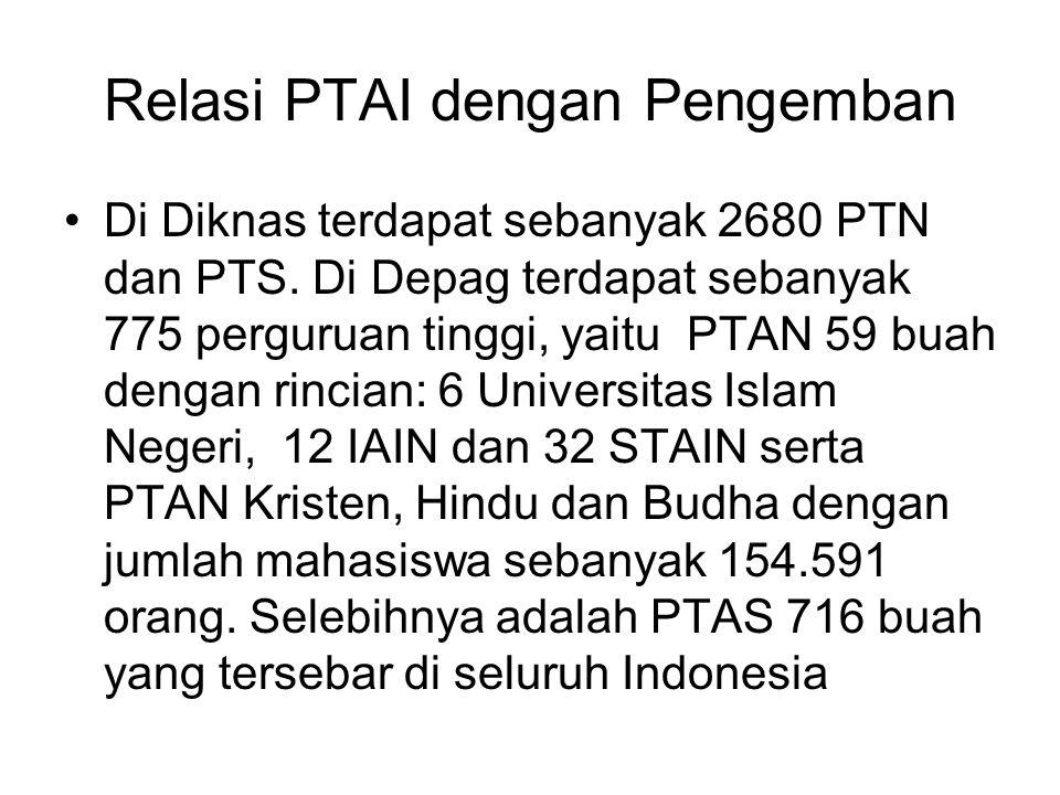 Relasi PTAI dengan Pengemban Di Diknas terdapat sebanyak 2680 PTN dan PTS.