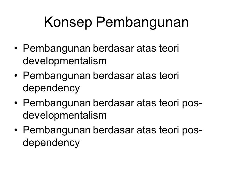 Konsep Pembangunan Pembangunan berdasar atas teori developmentalism Pembangunan berdasar atas teori dependency Pembangunan berdasar atas teori pos- developmentalism Pembangunan berdasar atas teori pos- dependency