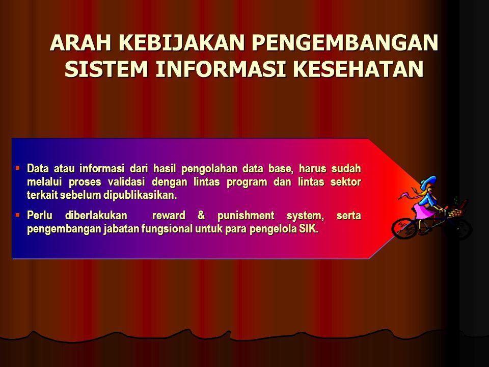 ARAH KEBIJAKAN PENGEMBANGAN SISTEM INFORMASI KESEHATAN  Data atau informasi dari hasil pengolahan data base, harus sudah melalui proses validasi dengan lintas program dan lintas sektor terkait sebelum dipublikasikan.