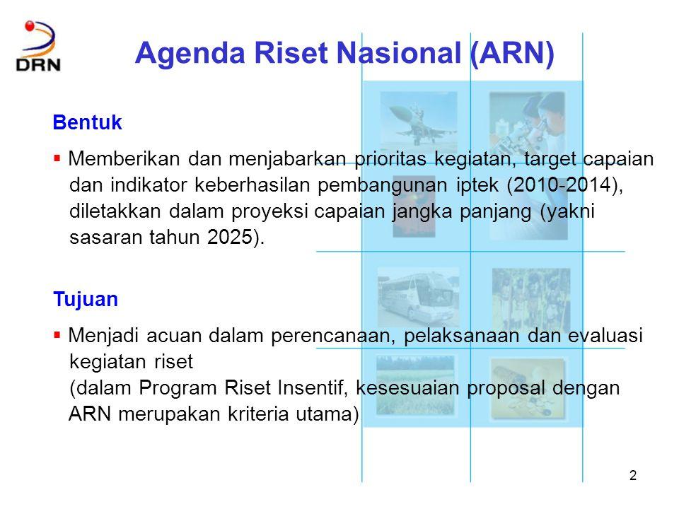 3 Draft ARN 2010-2014 Diselaraskan dengan:  Visi Misi Presiden (11 Prioritas Nasional)  Platform Menegristek  RPJMN 2010-2014*  Jakstranas Iptek 2010-2014*  Butir-butir ARN 2010-2014  Hasil rapat dan lokakarya Komisi Teknis DRN  Hasil kajian DRN.