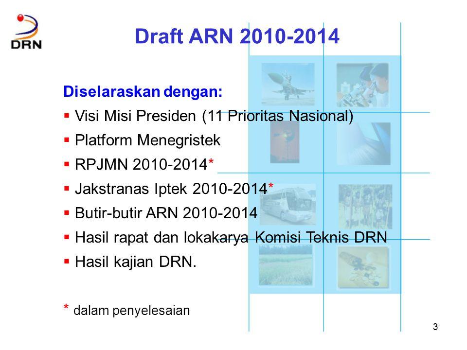 4 11 Prioritas Nasional 1.Reformasi birokrasi dan good governance 2.