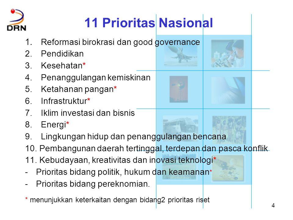 5 Platform Menteri Negara RISTEK Strategi Penguatan Sistem Nasional Ilmu Pengetahuan dan Teknologi.