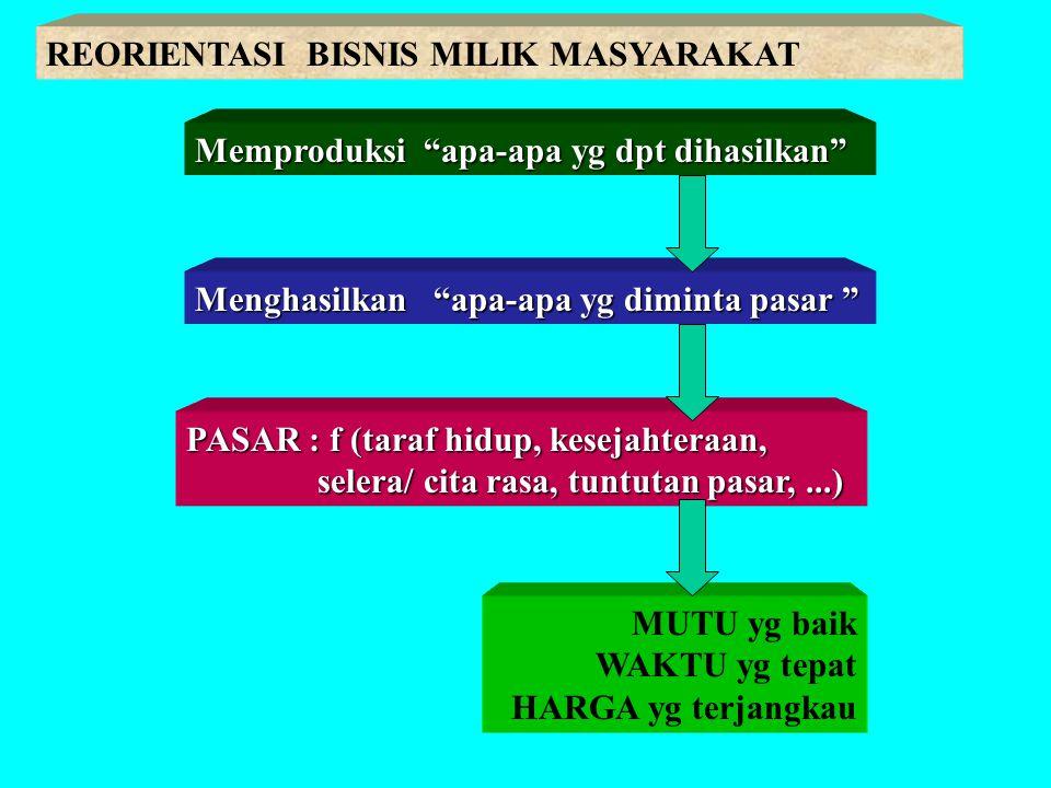 PRASYARAT IMPLEMENTASI KONSEP KAKU 1. DATA & INFORMASI EMPIRIK 2. EXPERT SYSTEM DECISSION SUPPORT SYSTEM 3. PUBLIC POLICY PEMBERDAYAAN