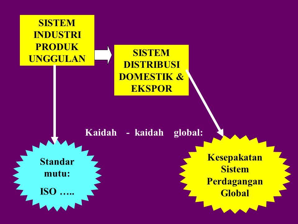 SISTEM INDUSTRI PRODUK UNGGULAN SISTEM DISTRIBUSI DOMESTIK & EKSPOR Kaidah - kaidah global: Standar mutu: ISO …..