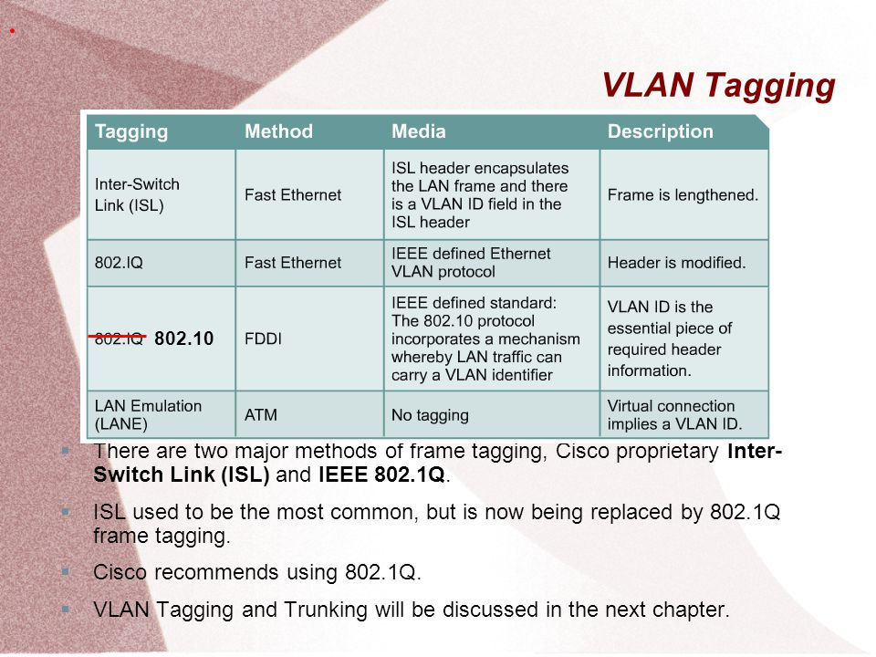 VLAN Tagging  There are two major methods of frame tagging, Cisco proprietary Inter- Switch Link (ISL) and IEEE 802.1Q.
