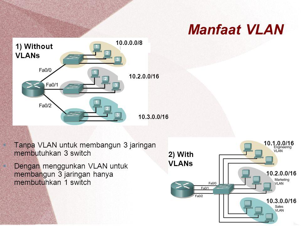 Manfaat VLAN  Tanpa VLAN untuk membangun 3 jaringan membutuhkan 3 switch  Dengan menggunkan VLAN untuk membangun 3 jaringan hanya membutuhkan 1 swit