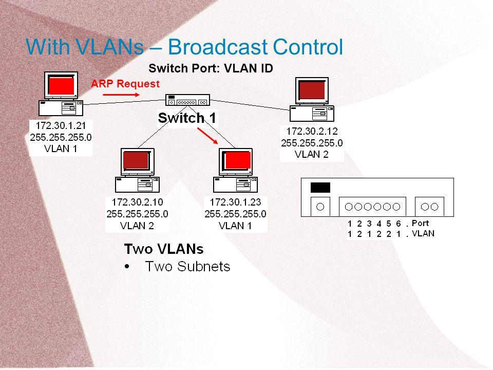 InterVLAN Routing Pada Router