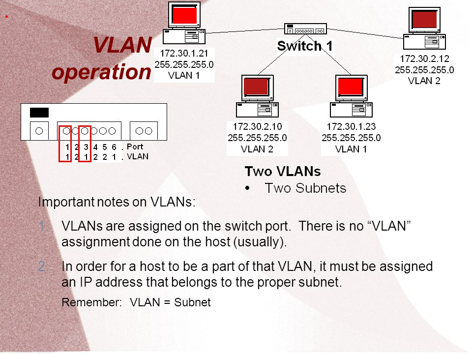 "VLAN operation Important notes on VLANs: 1.VLANs are assigned on the switch port. There is no ""VLAN"" assignment done on the host (usually). 2.In order"