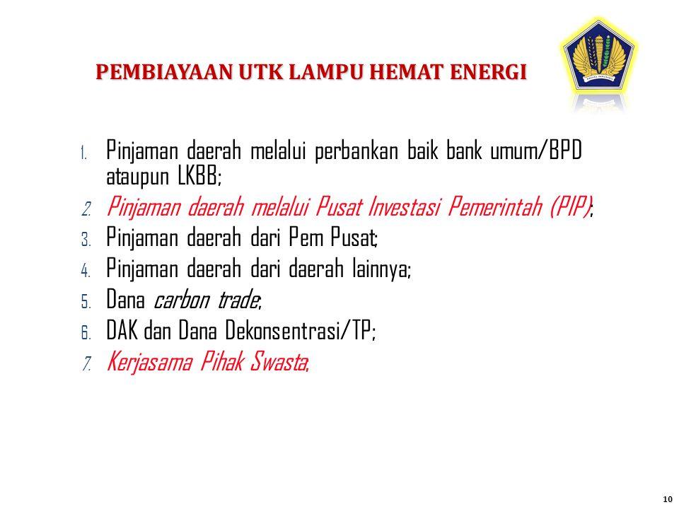 PEMBIAYAAN UTK LAMPU HEMAT ENERGI 10 1. Pinjaman daerah melalui perbankan baik bank umum/BPD ataupun LKBB; 2. Pinjaman daerah melalui Pusat Investasi