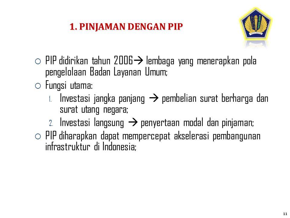  PIP didirikan tahun 2006  lembaga yang menerapkan pola pengelolaan Badan Layanan Umum;  Fungsi utama: 1. Investasi jangka panjang  pembelian sura