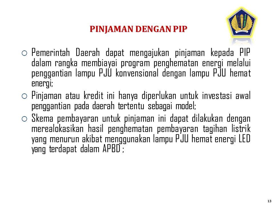  Pemerintah Daerah dapat mengajukan pinjaman kepada PIP dalam rangka membiayai program penghematan energi melalui penggantian lampu PJU konvensional