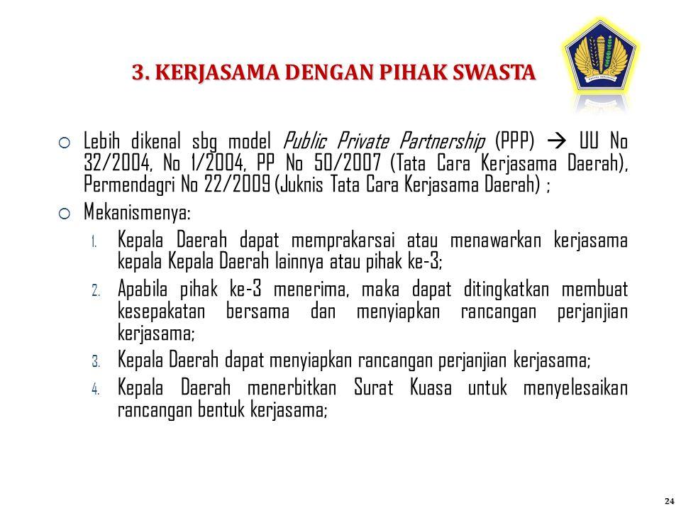  Lebih dikenal sbg model Public Private Partnership (PPP)  UU No 32/2004, No 1/2004, PP No 50/2007 (Tata Cara Kerjasama Daerah), Permendagri No 22/2