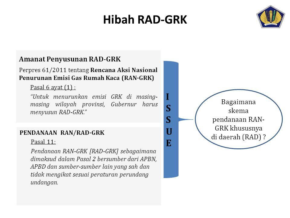 """Amanat Penyusunan RAD-GRK Perpres 61/2011 tentang Rencana Aksi Nasional Penurunan Emisi Gas Rumah Kaca (RAN-GRK) Pasal 6 ayat (1) : """"Untuk menurunkan"""