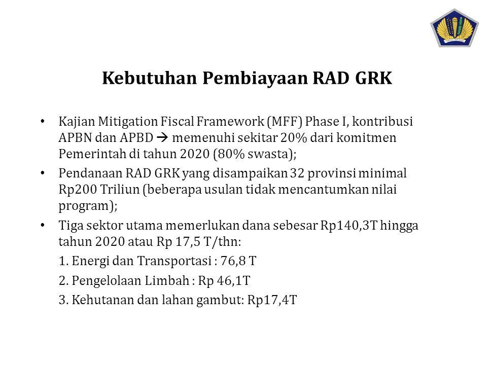Kebutuhan Pembiayaan RAD GRK Kajian Mitigation Fiscal Framework (MFF) Phase I, kontribusi APBN dan APBD  memenuhi sekitar 20% dari komitmen Pemerinta