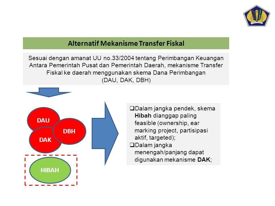 Sesuai dengan amanat UU no.33/2004 tentang Perimbangan Keuangan Antara Pemerintah Pusat dan Pemerintah Daerah, mekanisme Transfer Fiskal ke daerah men