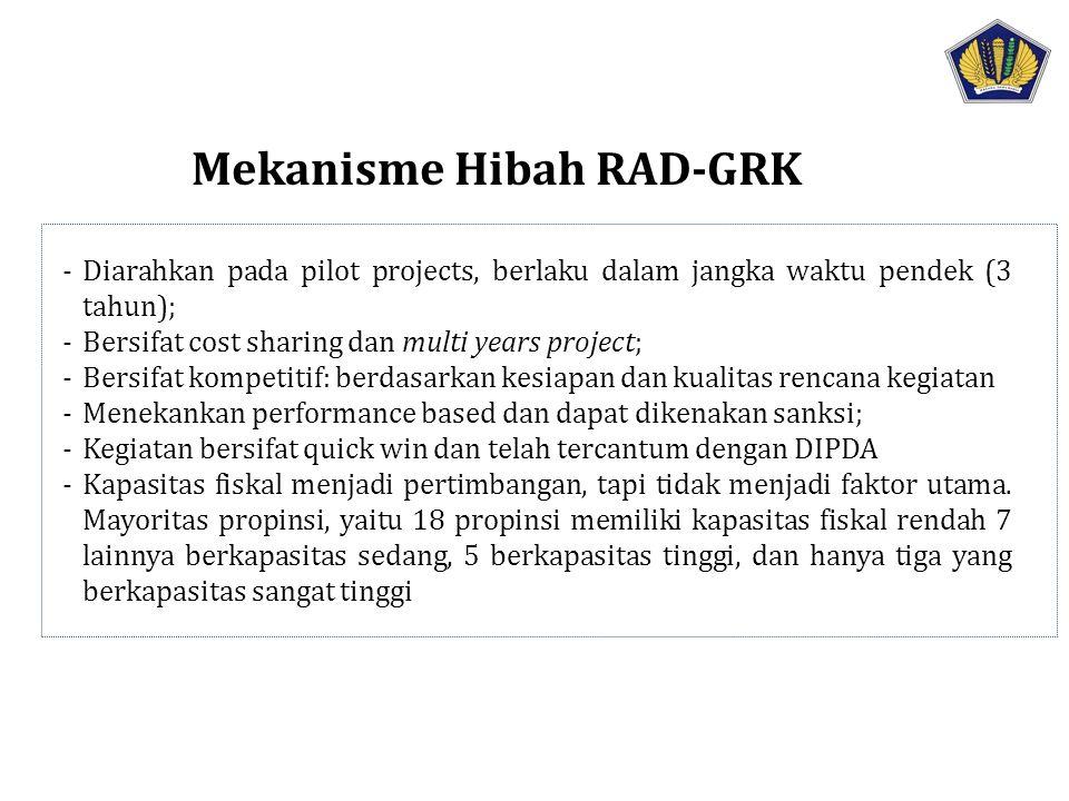 Mekanisme Hibah RAD-GRK -Diarahkan pada pilot projects, berlaku dalam jangka waktu pendek (3 tahun); -Bersifat cost sharing dan multi years project; -