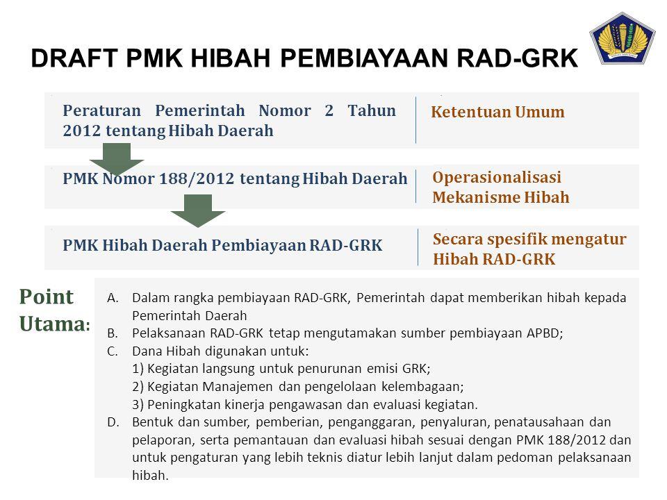 f f f fVfV f f f DRAFT PMK HIBAH PEMBIAYAAN RAD-GRK Peraturan Pemerintah Nomor 2 Tahun 2012 tentang Hibah Daerah PMK Nomor 188/2012 tentang Hibah Daer