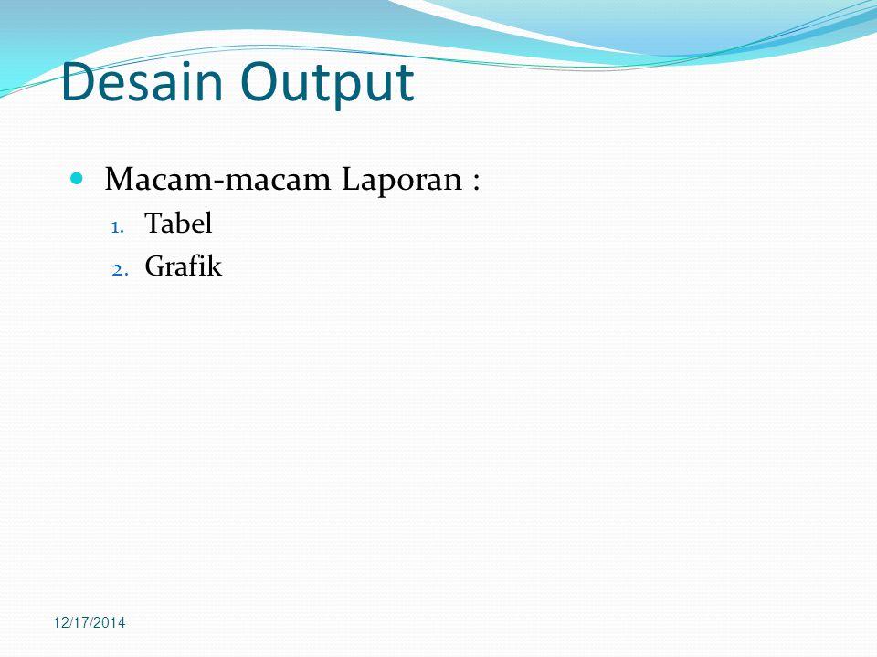 Desain Output Macam-macam Laporan : 1. Tabel 2. Grafik 12/17/2014