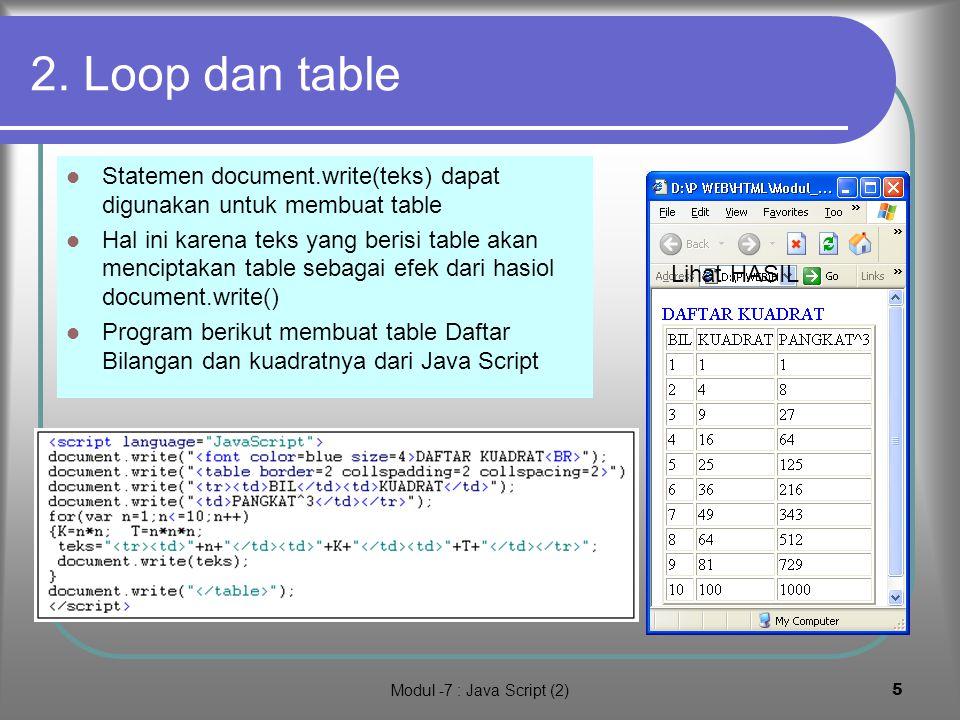 Modul -7 : Java Script (2)4 Loop for dan while (lanjutan…) Loop while yang mei\libatkan variabel juga sama Perbedaan pad definisi variabel saja sedangkan pada operator tidak ada beda dengan java var A=10 ; var B=0; while (B<A) { document.write( +B+ ); B+=2; } Hasilnya .
