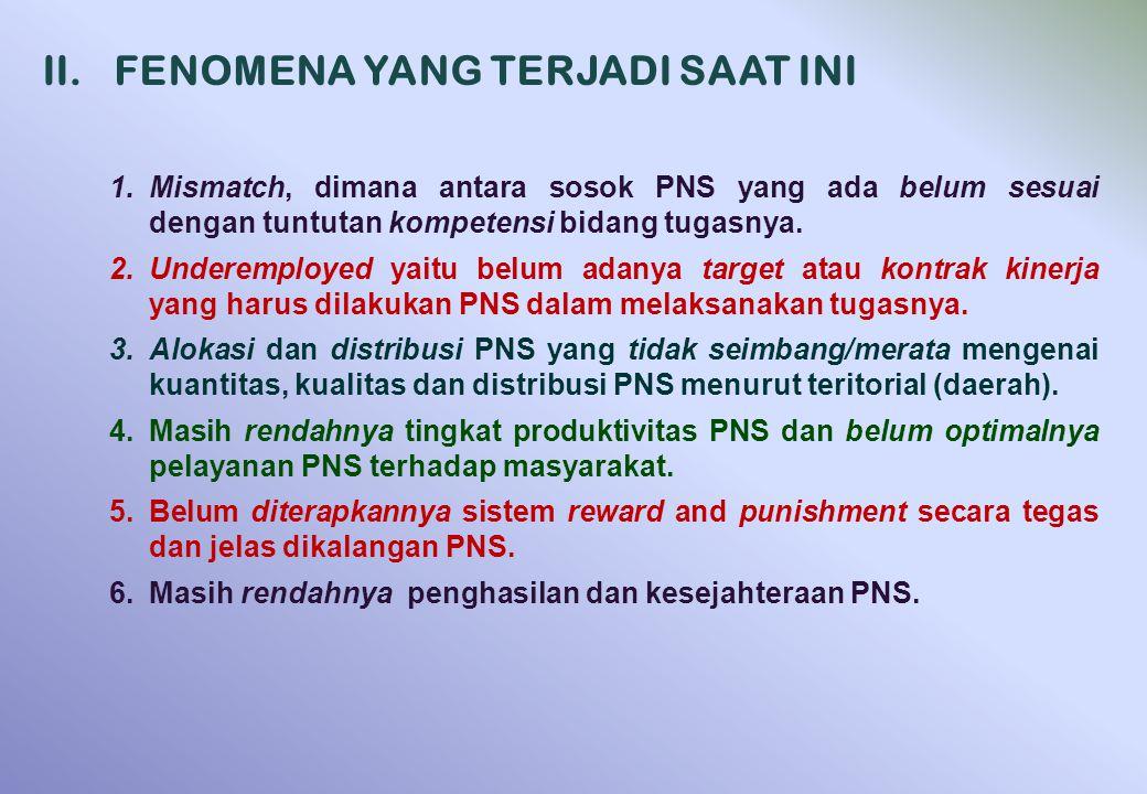 1.Mismatch, dimana antara sosok PNS yang ada belum sesuai dengan tuntutan kompetensi bidang tugasnya.