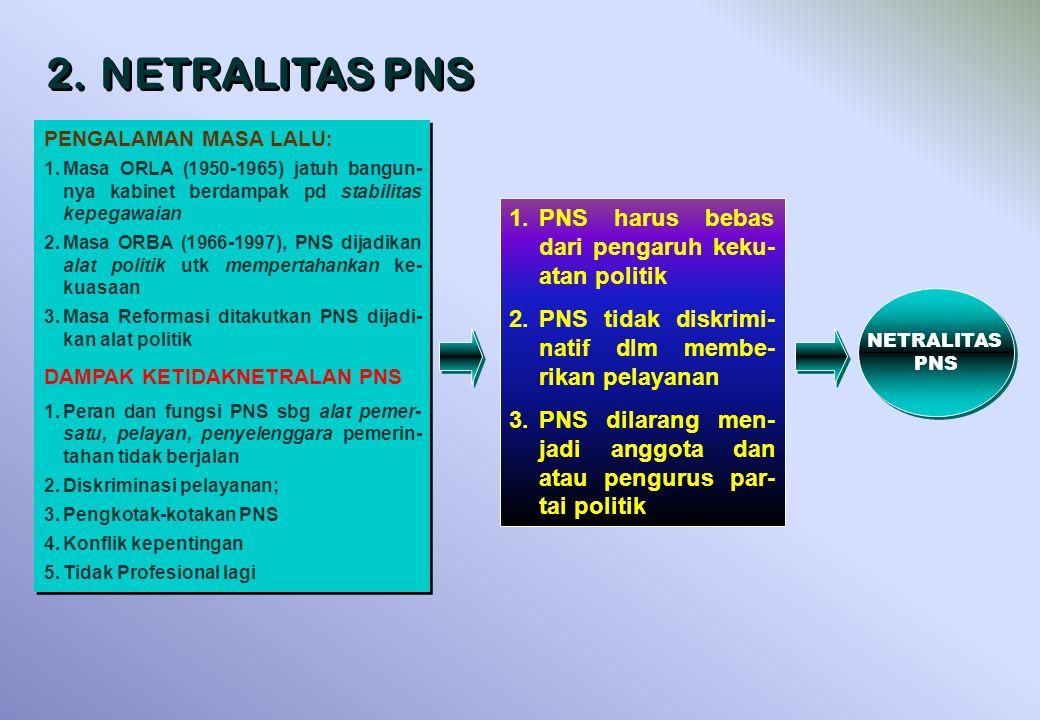 NETRALITAS PNS NETRALITAS PNS 1.PNS harus bebas dari pengaruh keku- atan politik 2.PNS tidak diskrimi- natif dlm membe- rikan pelayanan 3.PNS dilarang men- jadi anggota dan atau pengurus par- tai politik 2.