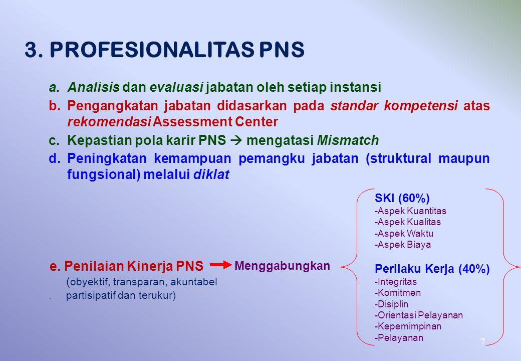 7 a.Analisis dan evaluasi jabatan oleh setiap instansi b.Pengangkatan jabatan didasarkan pada standar kompetensi atas rekomendasi Assessment Center c.Kepastian pola karir PNS  mengatasi Mismatch d.Peningkatan kemampuan pemangku jabatan (struktural maupun fungsional) melalui diklat 3.
