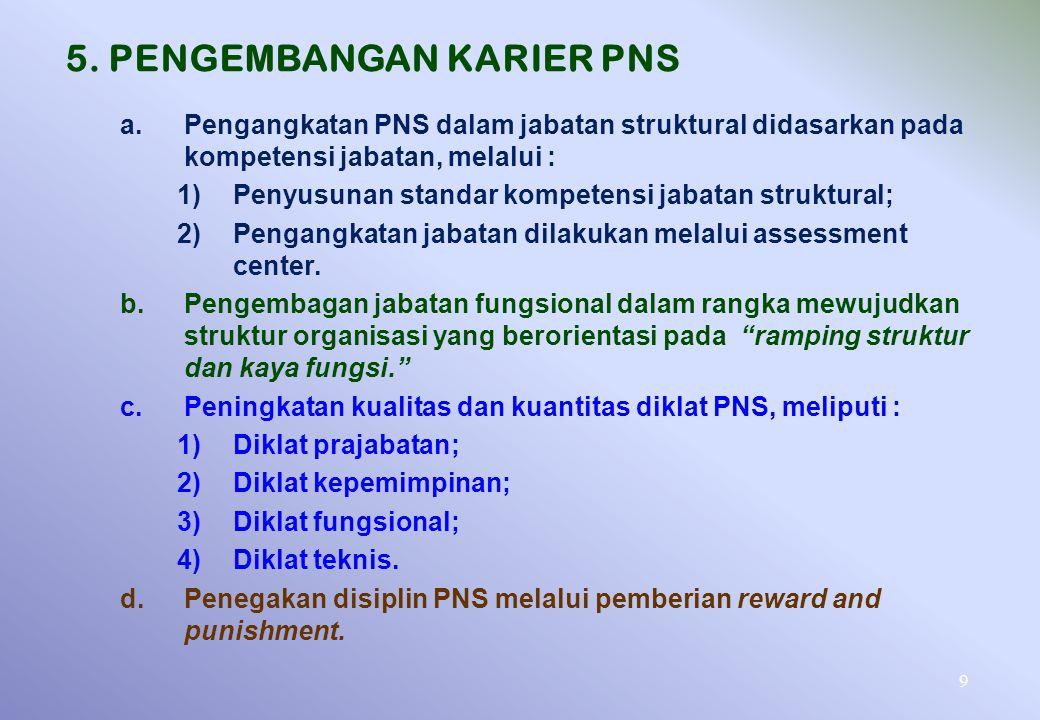 9 a.Pengangkatan PNS dalam jabatan struktural didasarkan pada kompetensi jabatan, melalui : 1)Penyusunan standar kompetensi jabatan struktural; 2)Pengangkatan jabatan dilakukan melalui assessment center.