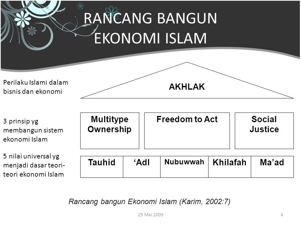 29 Mei 20094 RANCANG BANGUN EKONOMI ISLAM AKHLAK Multitype Ownership Social Justice Freedom to Act Tauhid'Adl Nubuwwah KhilafahMa'ad Rancang bangun Ek