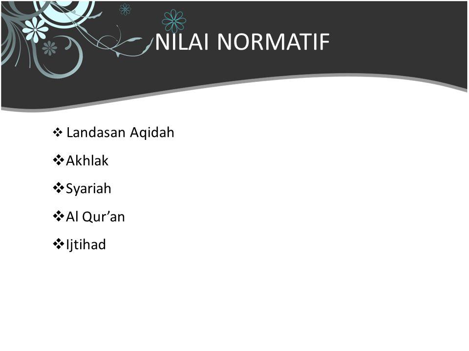 29 Mei 20099 NILAI NORMATIF  Landasan Aqidah  Akhlak  Syariah  Al Qur'an  Ijtihad