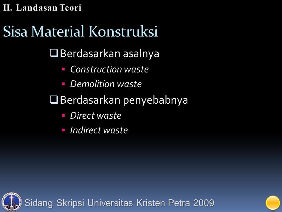 Sidang Skripsi Universitas Kristen Petra 2009 Sisa Material Konstruksi  Berdasarkan asalnya  Construction waste  Demolition waste  Berdasarkan penyebabnya  Direct waste  Indirect waste