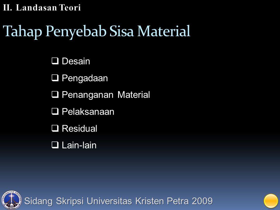Sidang Skripsi Universitas Kristen Petra 2009 Tahap Penyebab Sisa Material  Desain  Pengadaan  Penanganan Material  Pelaksanaan  Residual  Lain-lain