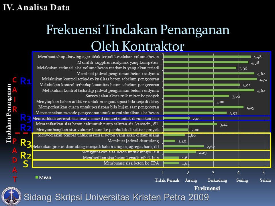 Sidang Skripsi Universitas Kristen Petra 2009 Frekuensi Tindakan Penanganan Oleh Kontraktor