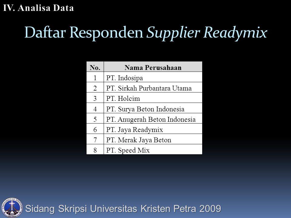 Sidang Skripsi Universitas Kristen Petra 2009 Daftar Responden Supplier Readymix No.Nama Perusahaan 1PT.