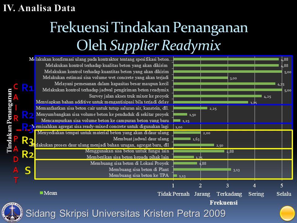 Sidang Skripsi Universitas Kristen Petra 2009 Frekuensi Tindakan Penanganan Oleh Supplier Readymix