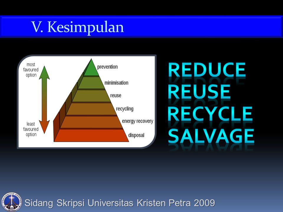 Sidang Skripsi Universitas Kristen Petra 2009 V. Kesimpulan