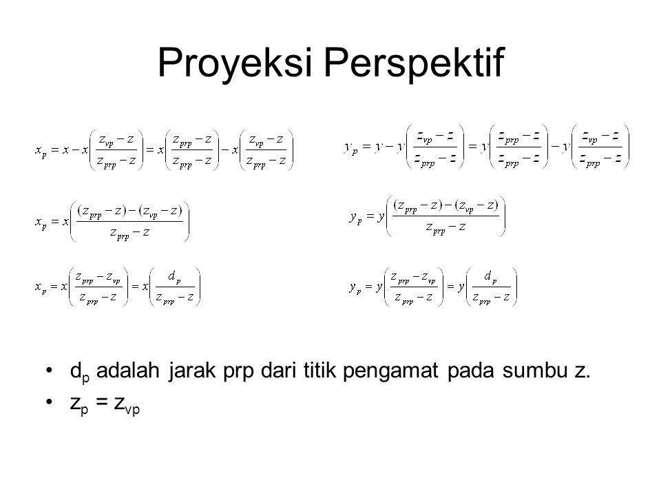 Proyeksi Perspektif d p adalah jarak prp dari titik pengamat pada sumbu z. z p = z vp
