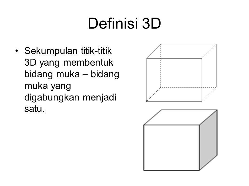 Definisi 3D Sekumpulan titik-titik 3D yang membentuk bidang muka – bidang muka yang digabungkan menjadi satu.
